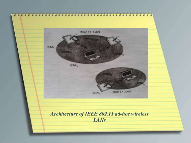 Architecture of IEEE 802.11 ad-hoc wireless                   LANs