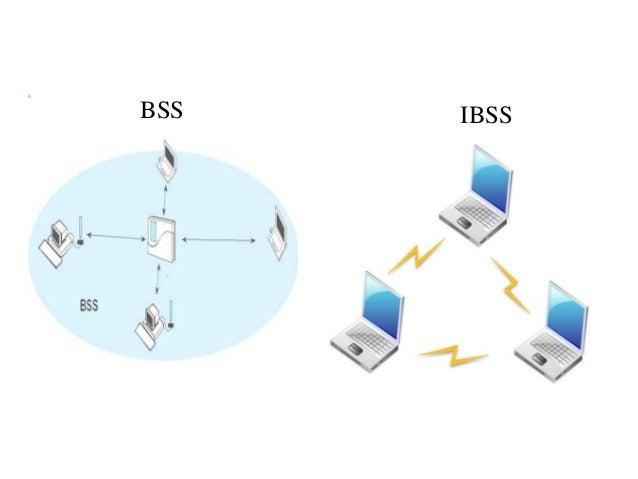 BSS IBSS