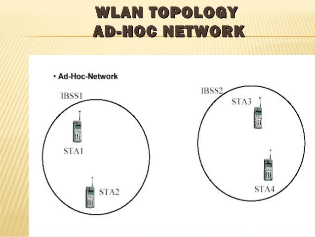 WWLLAANN TTOOPPOOLLOOGGYY  AADD--HHOOCC NNEETTWWOORRKK