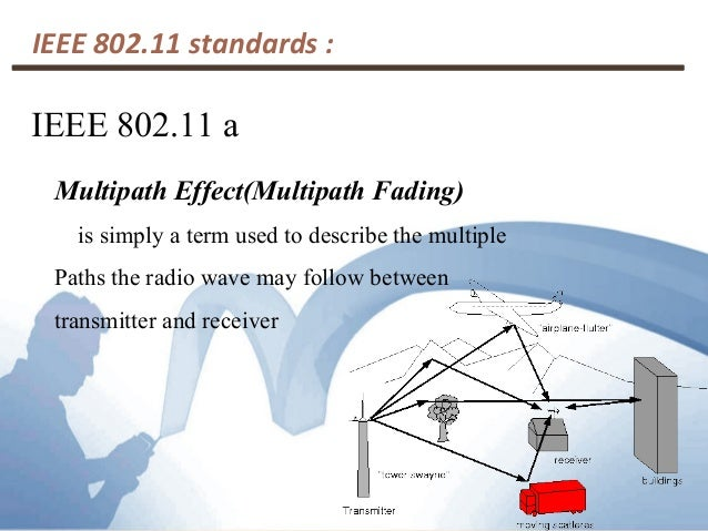 IEEE 802.11 standards :  IEEE 802.11 a  Multipath Effect(Multipath Fading)  is simply a term used to describe the multiple...