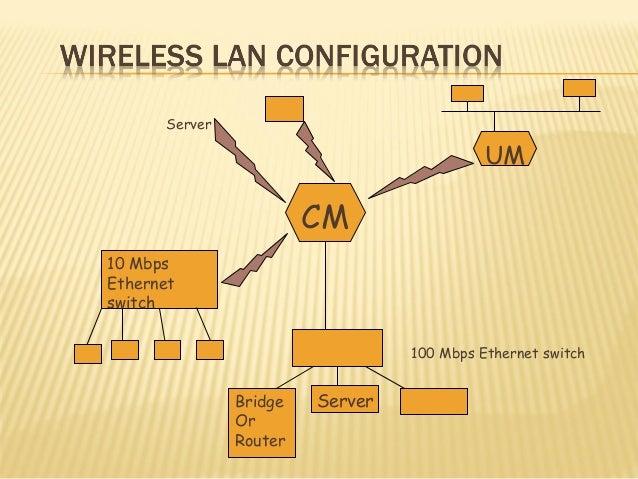 CM  10 Mbps  Ethernet  switch  UM  Bridge  Or  Router  Server  100 Mbps Ethernet switch  Server