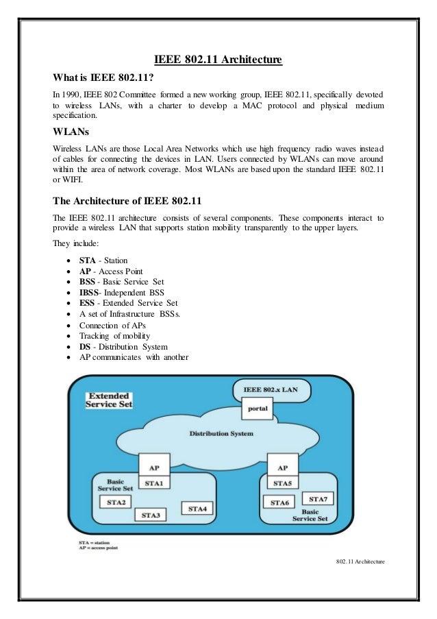 Tele Communications - IEEE 802.11 Slide 2