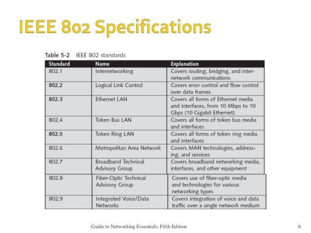 IEEE 802 standards