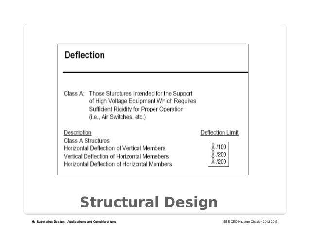 Ieee substation design for Substation design guide
