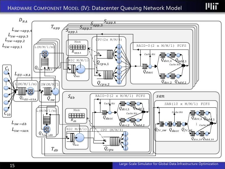 largescale simulator for global data infrastructure optimization 16 728?cb=1318294409 horton 7000 wiring diagram coleman wiring diagram, eton wiring horton 7000 wiring diagram at arjmand.co