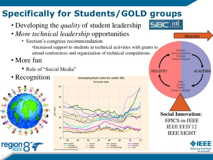 Specifically for Students/GOLD groups    • Developing the quality of student leadership    • More technical leadership opp...