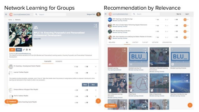 Network Learning for Groups Recommendation by Relevance