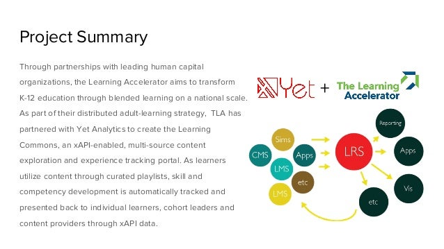 Project Summary Through partnerships with leading human capital organizations, the Learning Accelerator aims to transform ...