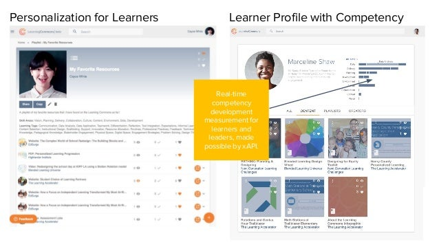 Personalization for Learners Learner Profile with Competency Real-time competency development measurement for learners and...