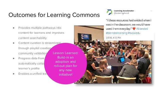 ● Provides multiple pathways into content for learners and improves content searchability ● Content curation is streamline...