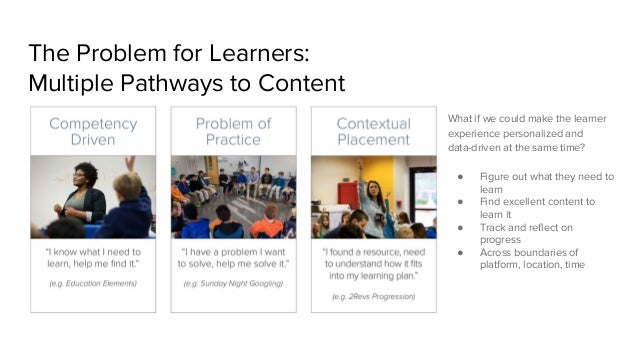 The Problem for Learners: Multiple Pathways to Content What if we could make the learner experience personalized and data-...