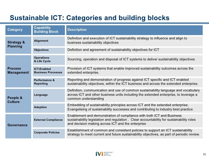 Sustainable ICT: Categories and building blocks             CapabilityCategory                           Description      ...