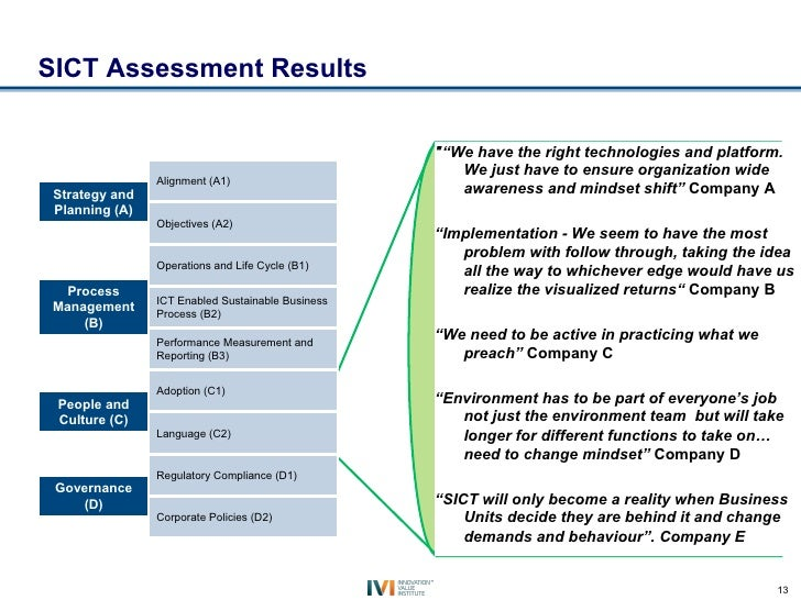 """SICT Assessment Results                                                   """"""""We have the right technologies and platform.  ..."""