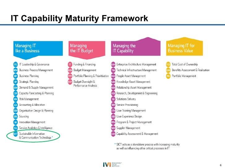 IT Capability Maturity Framework                                   6