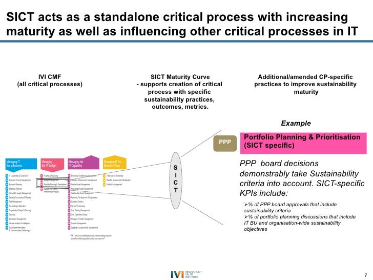 SICT acts as a standalone critical process with increasingmaturity as well as influencing other critical processes in IT  ...
