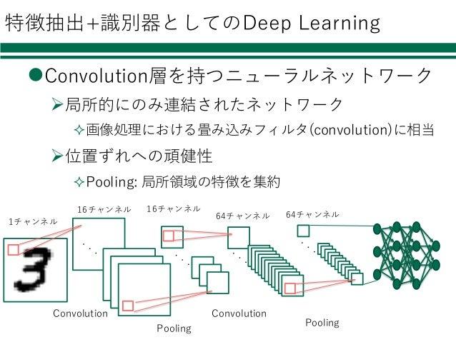 ディープラーニング向けパソコンを20万円 ...