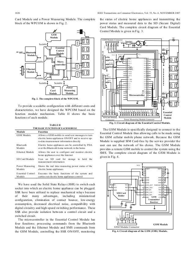 ieeepro techno solutions 2014 ieee embedded project