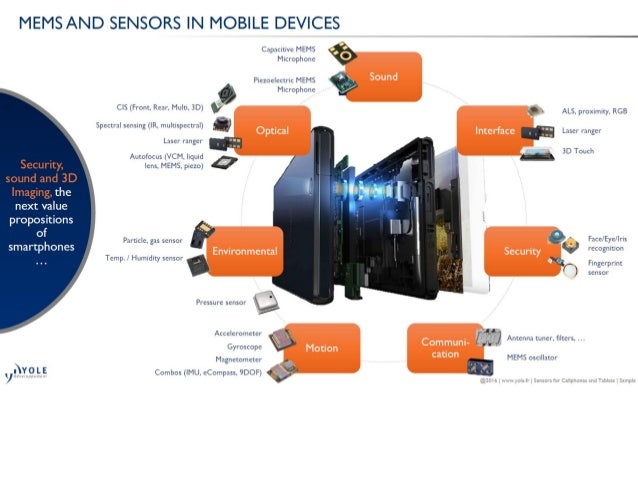 IEEE Radio & Wireless Week IoT Powered by Wireless Presentation