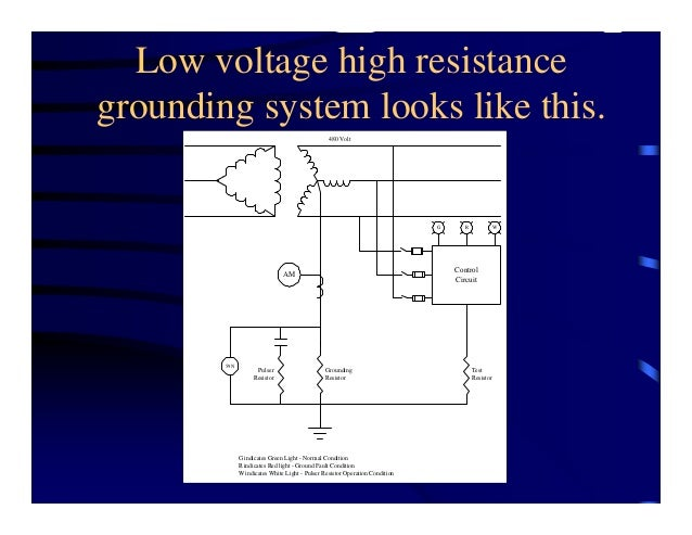 High Resistance Grounding System Diagram