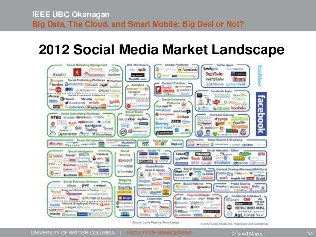 2012 Social Media Market Landscape IEEE UBC Okanagan Big Data, The Cloud, and Smart Mobile: Big Deal or Not? ©David Mayes ...