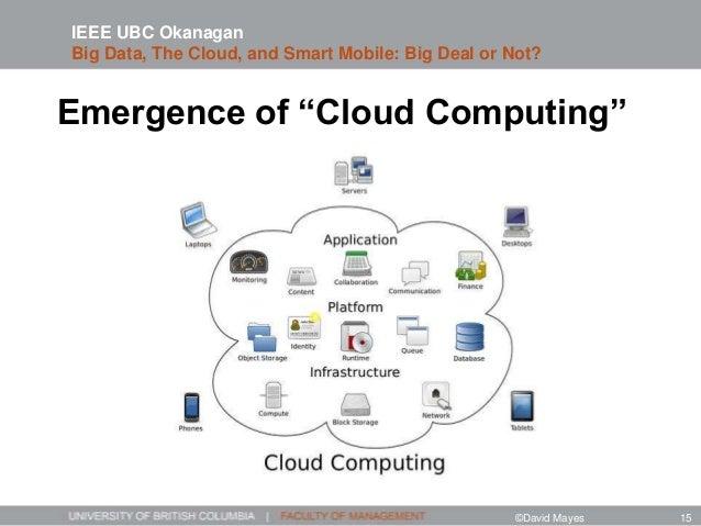 "Emergence of ""Cloud Computing"" IEEE UBC Okanagan Big Data, The Cloud, and Smart Mobile: Big Deal or Not? ©David Mayes 15"