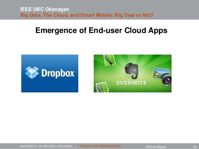 Emergence of End-user Cloud Apps IEEE UBC Okanagan Big Data, The Cloud, and Smart Mobile: Big Deal or Not? ©David Mayes 16