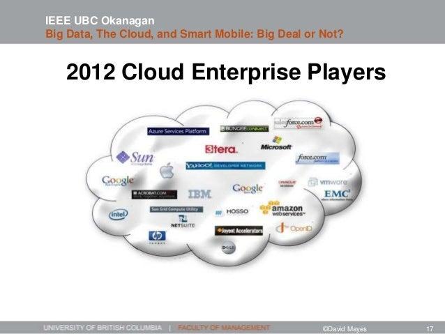 2012 Cloud Enterprise Players IEEE UBC Okanagan Big Data, The Cloud, and Smart Mobile: Big Deal or Not? ©David Mayes 17