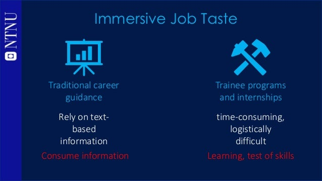 Learning, test of skills Traditional career guidance Trainee programs and internships Rely on text- based information time...