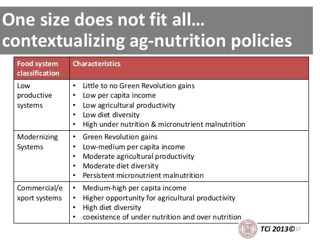 Food system classification Characteristics Low productive systems • Little to no Green Revolution gains • Low per capita i...
