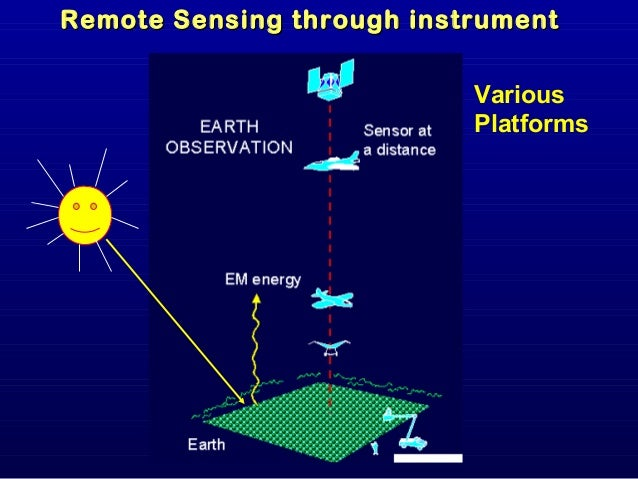 GEOSTATIONARY ORBITSGEOSTATIONARY ORBITS  These satellite appears stationary with respect to the Earth's surface. General...