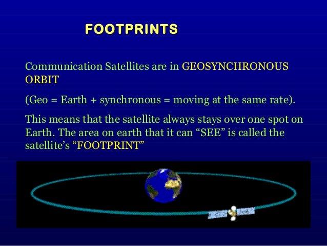Latitude Longitude 15 Orbit Number 1234567891011 121314 SWATH OF ADJACENT PATHSWATH OF ADJACENT PATH cending ground traces...