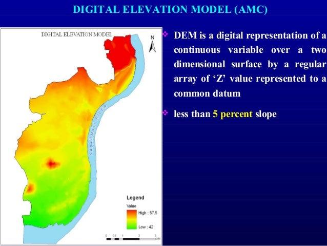 Facilities in High Vulnerable Zone Slum Locations in High Vulnerable Zone