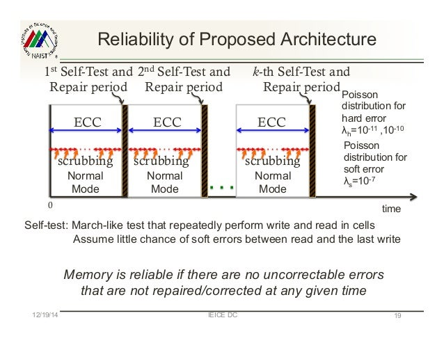 To What Extent Is Memory A Reliable Process?