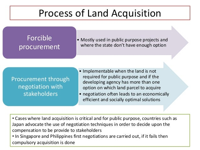 land acquisition a problem to land Payment of adequate compensation for land acquisition in malaysia land acquisition act land assembly through land acquisition is a way out to solve problems.