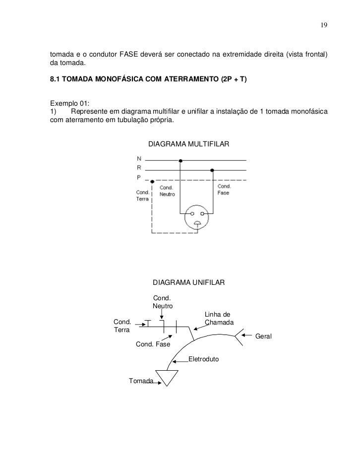 19tomada e o condutor FASE deverá ser conectado na extremidade direita (vista frontal)da tomada.8.1 TOMADA MONOFÁSICA COM ...
