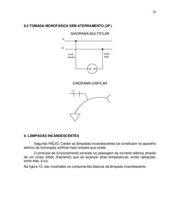 208.2 TOMADA MONOFÁSICA SEM ATERRAMENTO (2P )                              DIAGRAMA MULTIFILAR                        N   ...