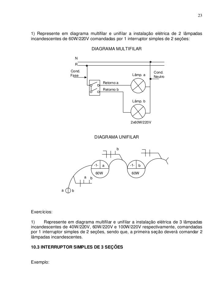231) Represente em diagrama multifilar e unifilar a instalação elétrica de 2 lâmpadasincandescentes de 60W/220V comandadas...