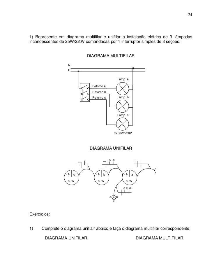 241) Represente em diagrama multifilar e unifilar a instalação elétrica de 3 lâmpadasincandescentes de 25W/220V comandadas...