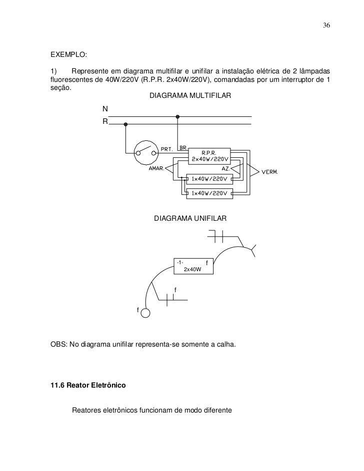 36EXEMPLO:1)     Represente em diagrama multifilar e unifilar a instalação elétrica de 2 lâmpadasfluorescentes de 40W/220V...