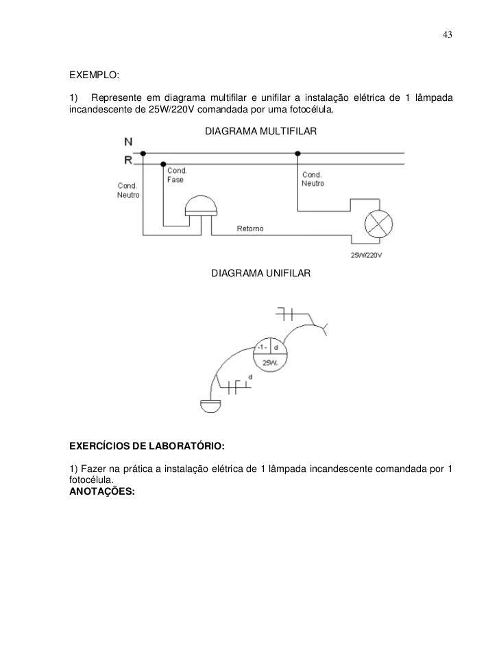 43EXEMPLO:1) Represente em diagrama multifilar e unifilar a instalação elétrica de 1 lâmpadaincandescente de 25W/220V coma...