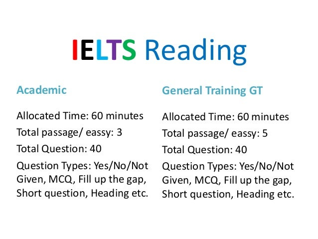 IELTS Exam Structure 2017- IELTS Test Aid