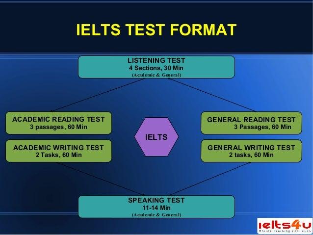 ielts general reading practice test pdf 2015