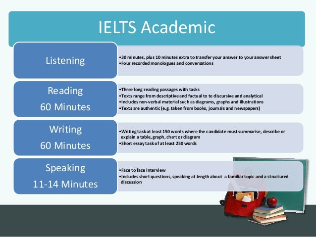 discursive essay topics ielts A discursive essay is an essay where you are required to write on something, which can be either argued for the topic or against the topic writing a discursive essay forces you to review all aspects and viewpoints of a particular topic, allowing you to think deeper and more critical.