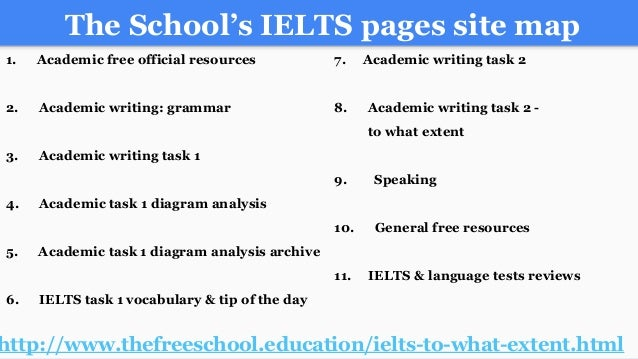 the oficial book of ielts general and academic pdf