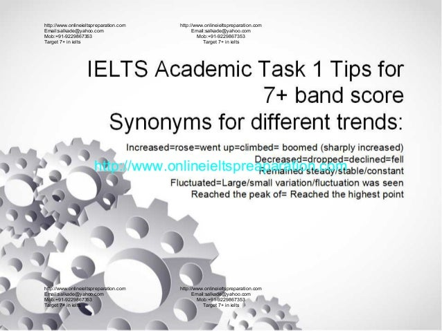 task 1 ielts writing academic band 98