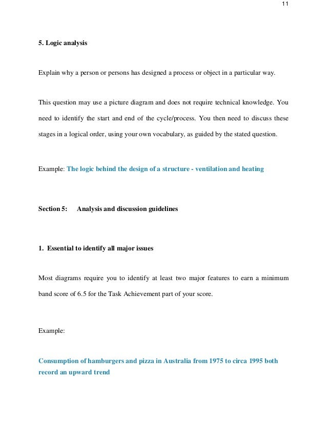 Ielts academic writing task 1 band 9 project example there are three major causes of global land degradation 11 ccuart Choice Image