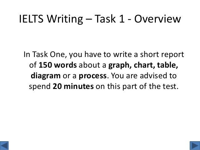 IELTS Writing – Task 1 - OverviewIn Task One, you have to write a short report  of 150 words about a graph, chart, table, ...