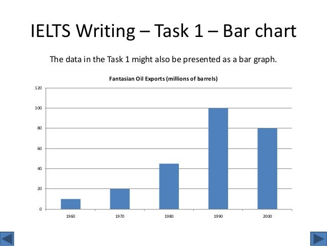 Task 1 overview 10 ielts writing task 1 bar chart ccuart Image collections