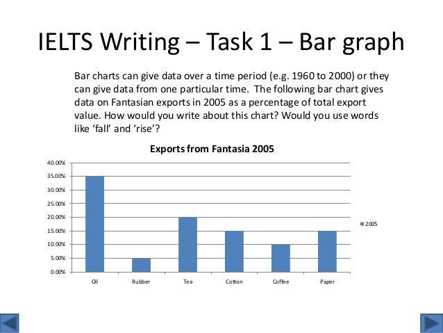 Twa1 task1