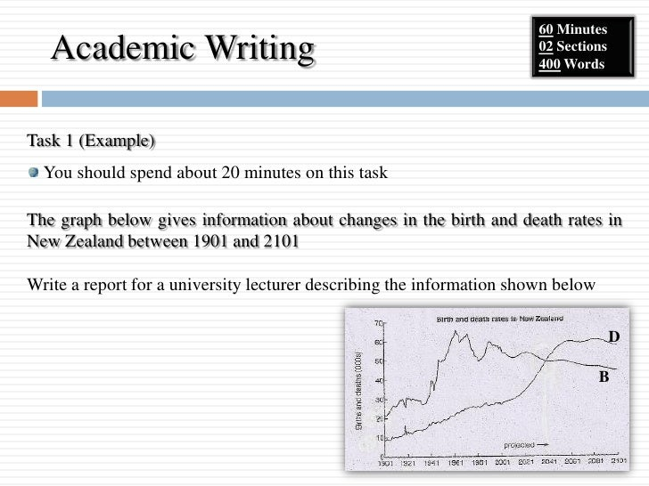 Write a report for a university lecturer describing the information shown below